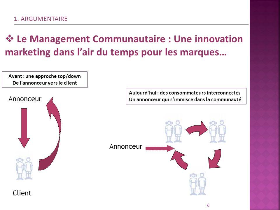 6 Le Management Communautaire : Une innovation marketing dans lair du temps pour les marques… Avant : une approche top/down De lannonceur vers le clie