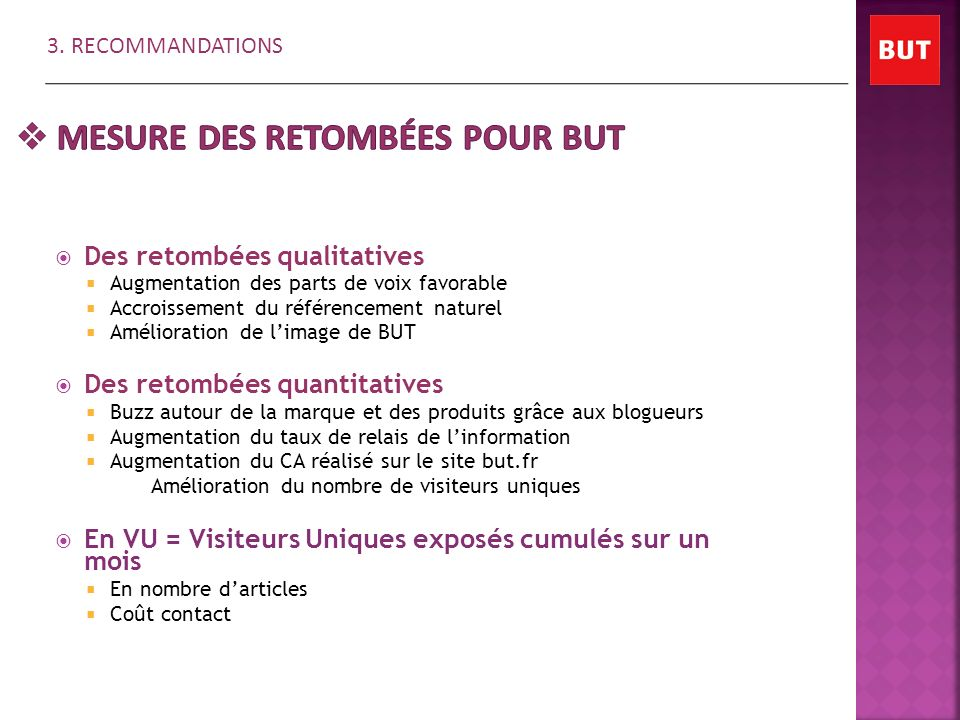 Des retombées qualitatives Augmentation des parts de voix favorable Accroissement du référencement naturel Amélioration de limage de BUT Des retombées