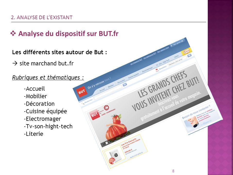 8 Analyse du dispositif sur BUT.fr 2. ANALYSE DE LEXISTANT Les différents sites autour de But : site marchand but.fr Rubriques et thématiques : -Accue