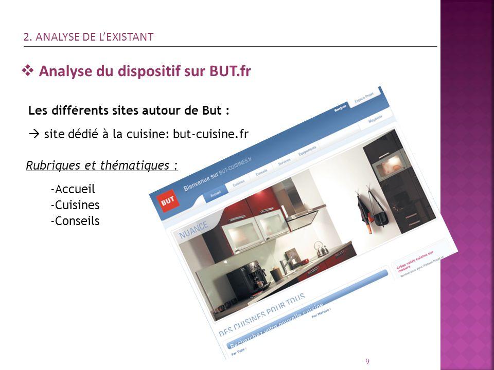 9 Analyse du dispositif sur BUT.fr 2. ANALYSE DE LEXISTANT Les différents sites autour de But : site dédié à la cuisine: but-cuisine.fr Rubriques et t
