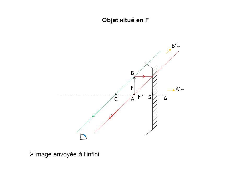 Objet situé en F Δ C S F F A B A B Image envoyée à linfini