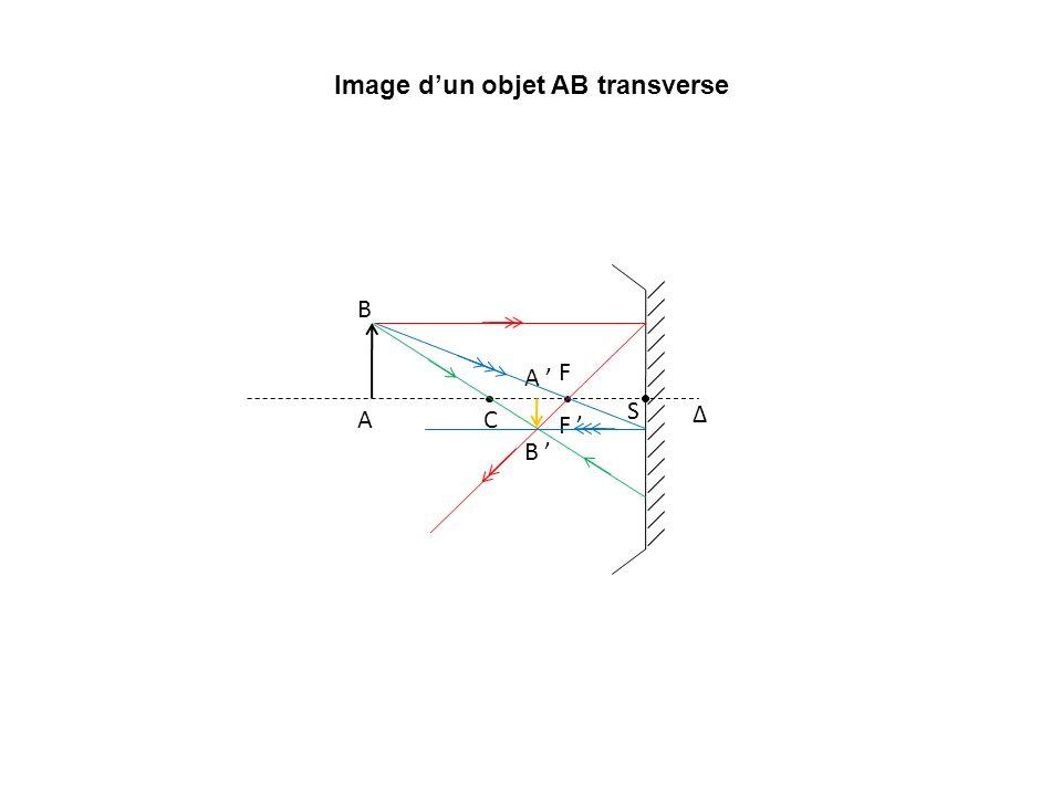 Image dun objet AB transverse Δ C S F F A B A B