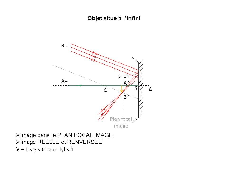Objet situé à linfini Δ C S FF A Plan focal image A B B Image dans le PLAN FOCAL IMAGE Image REELLE et RENVERSEE – 1 < γ < 0 soit l γ l < 1