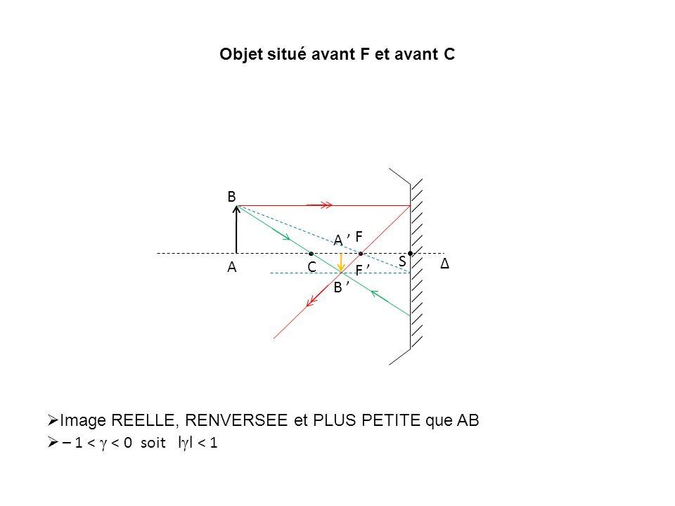 Objet situé avant F et avant C Δ C S F F A B A B Image REELLE, RENVERSEE et PLUS PETITE que AB – 1 < γ < 0 soit l γ l < 1