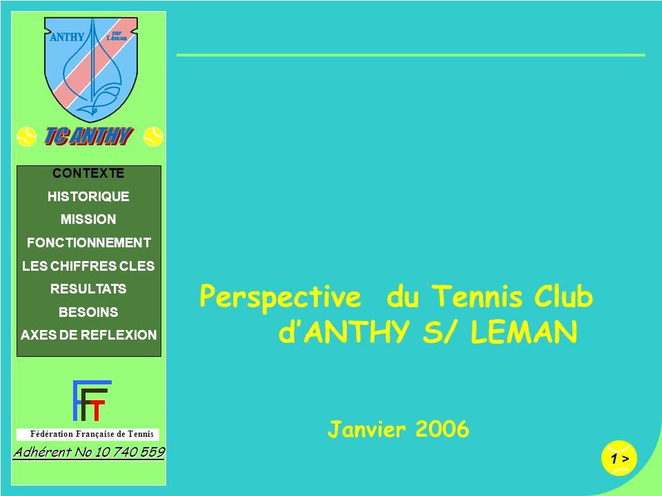 2 > Fédération Française de Tennis Adhérent No 10 740 559 CONTEXTE HISTORIQUE MISSION FONCTIONNEMENT LES CHIFFRES CLES RESULTATS BESOINS AXES DE REFLEXION Fédération Française de Tennis ANTHY S/LEMAN : vue densemble (Image enlevée)