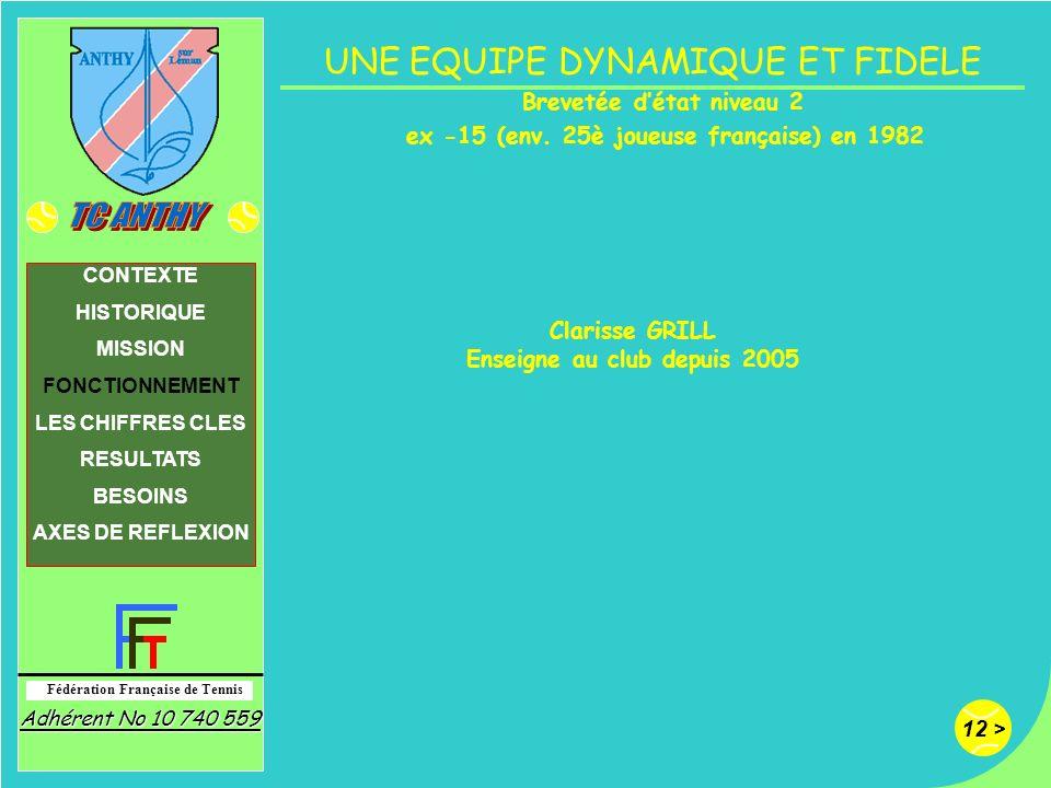 12 > Fédération Française de Tennis Adhérent No 10 740 559 CONTEXTE HISTORIQUE MISSION FONCTIONNEMENT LES CHIFFRES CLES RESULTATS BESOINS AXES DE REFL