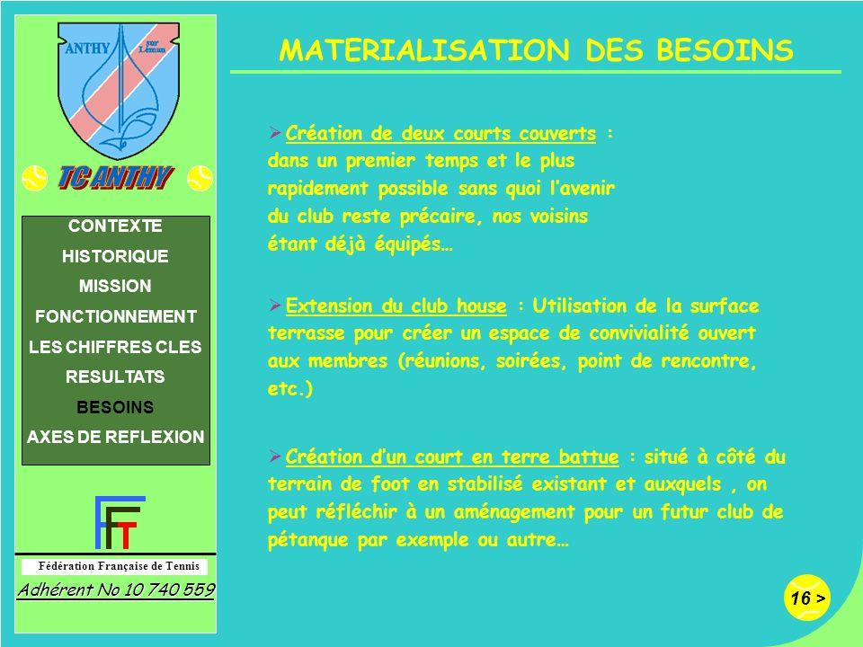 16 > Fédération Française de Tennis Adhérent No 10 740 559 CONTEXTE HISTORIQUE MISSION FONCTIONNEMENT LES CHIFFRES CLES RESULTATS BESOINS AXES DE REFL
