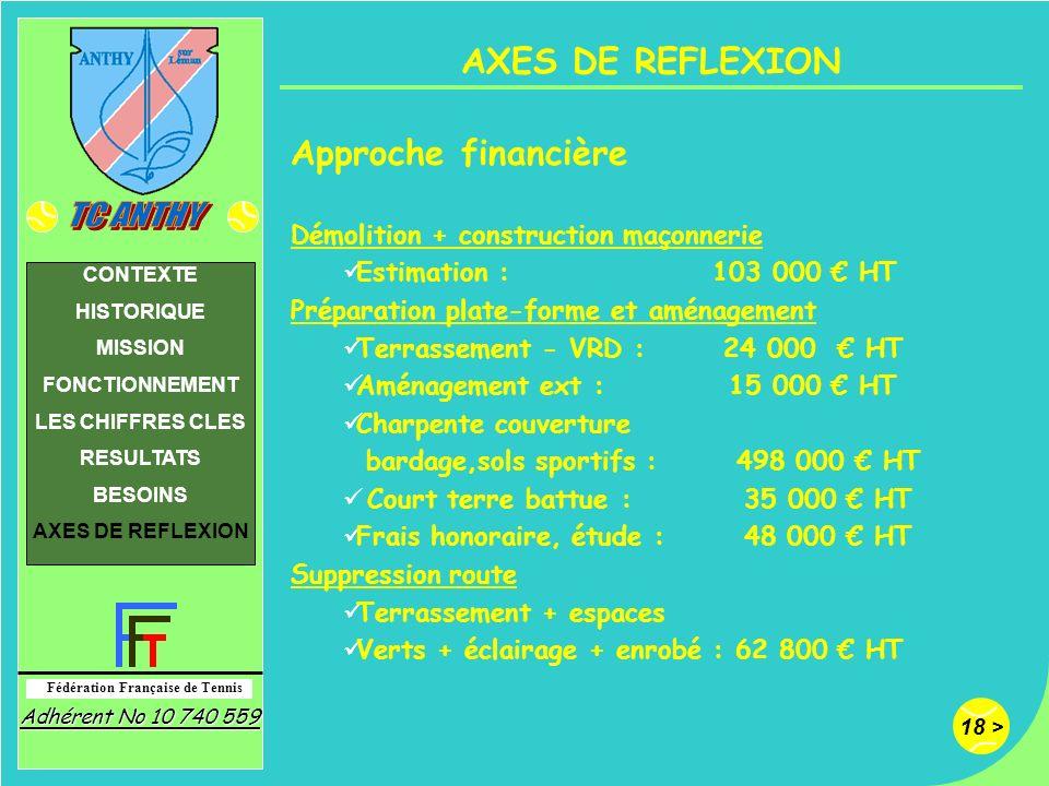 18 > Fédération Française de Tennis Adhérent No 10 740 559 CONTEXTE HISTORIQUE MISSION FONCTIONNEMENT LES CHIFFRES CLES RESULTATS BESOINS AXES DE REFL