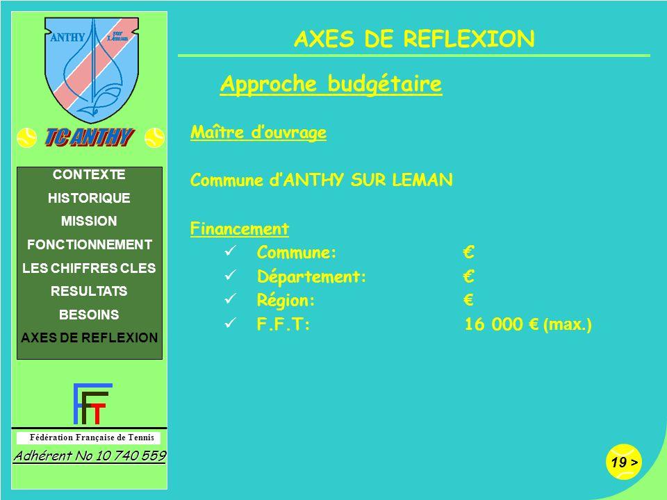 19 > Fédération Française de Tennis Adhérent No 10 740 559 CONTEXTE HISTORIQUE MISSION FONCTIONNEMENT LES CHIFFRES CLES RESULTATS BESOINS AXES DE REFL