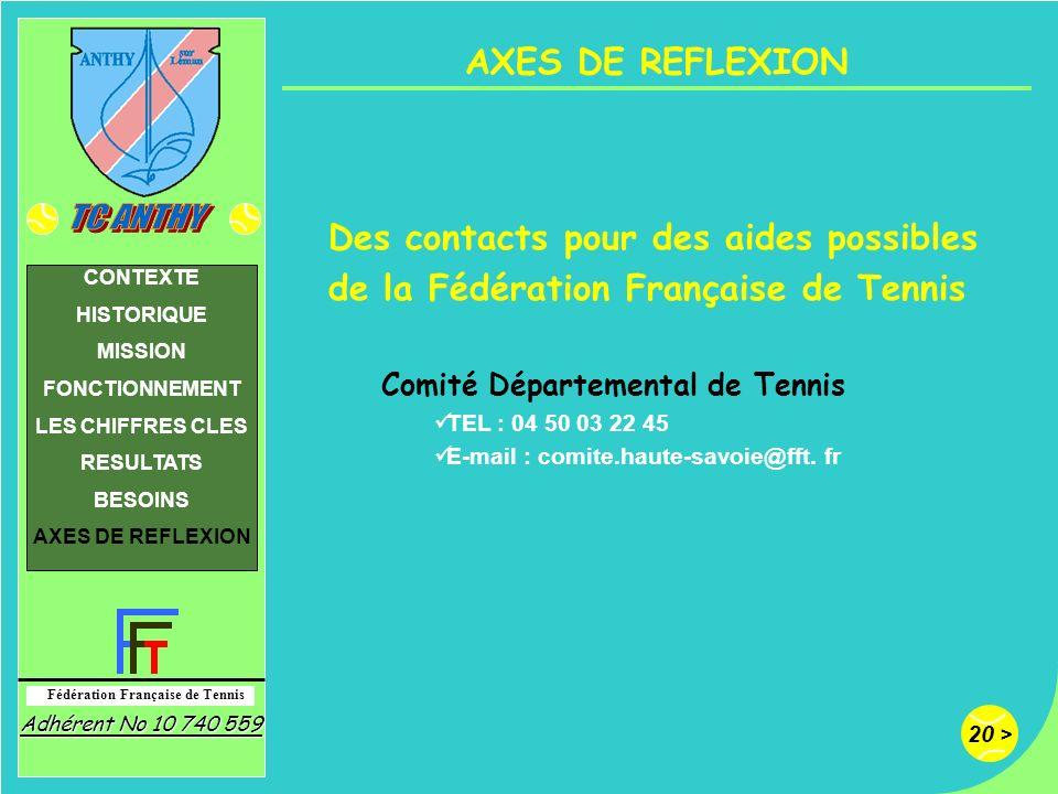 20 > Fédération Française de Tennis Adhérent No 10 740 559 CONTEXTE HISTORIQUE MISSION FONCTIONNEMENT LES CHIFFRES CLES RESULTATS BESOINS AXES DE REFL
