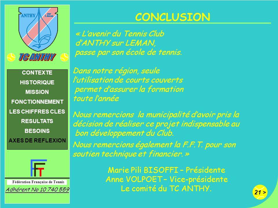 21 > Fédération Française de Tennis Adhérent No 10 740 559 CONTEXTE HISTORIQUE MISSION FONCTIONNEMENT LES CHIFFRES CLES RESULTATS BESOINS AXES DE REFL