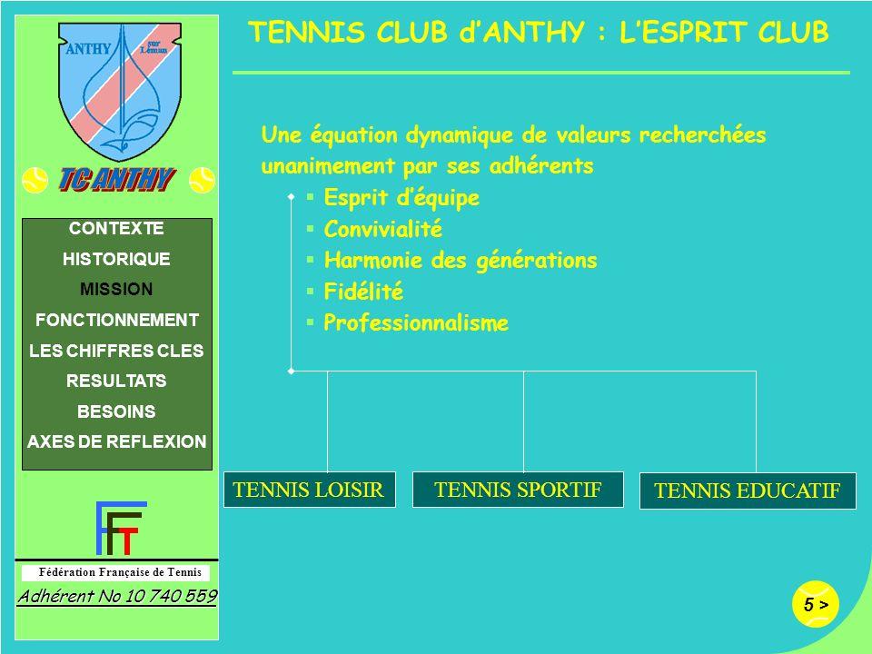 5 > Fédération Française de Tennis Adhérent No 10 740 559 TENNIS CLUB dANTHY : LESPRIT CLUB CONTEXTE HISTORIQUE MISSION FONCTIONNEMENT LES CHIFFRES CL