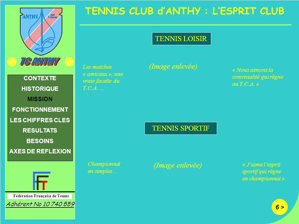 7 > Fédération Française de Tennis Adhérent No 10 740 559 CONTEXTE HISTORIQUE MISSION FONCTIONNEMENT LES CHIFFRES CLES RESULTATS BESOINS AXES DE REFLEXION TENNIS EDUCATIF « Cest sympa et on apprend bien avec Clarisse GRILL » TENNIS CLUB dANTHY : LESPRIT CLUB (Images enlevées)