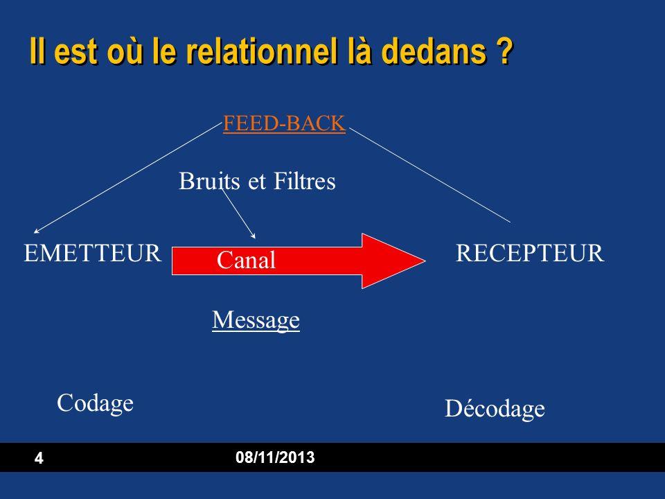 4 08/11/2013 Il est où le relationnel là dedans ? EMETTEURRECEPTEUR Message Canal Codage Décodage Bruits et Filtres FEED-BACK