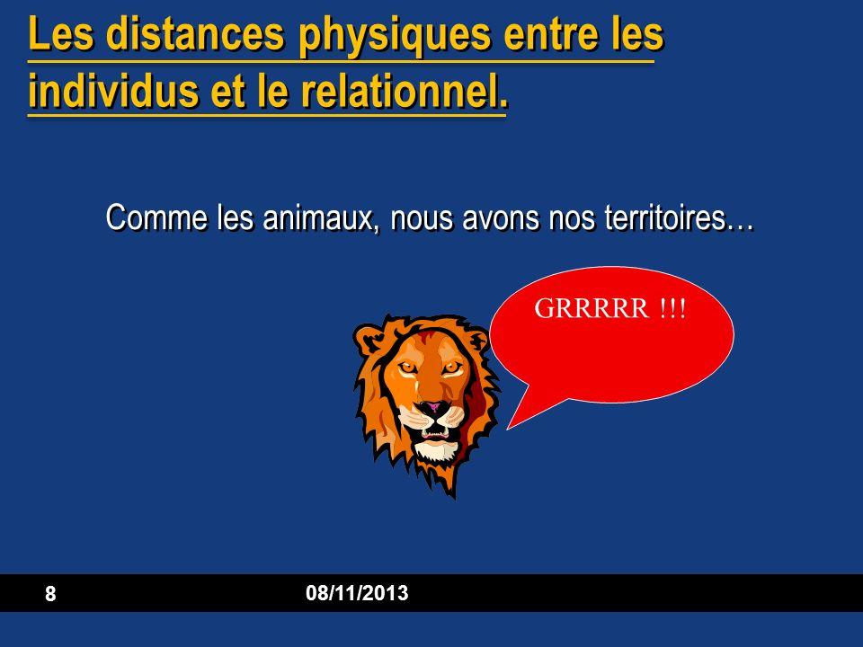 08/11/2013 8 Les distances physiques entre les individus et le relationnel. Comme les animaux, nous avons nos territoires… GRRRRR !!!