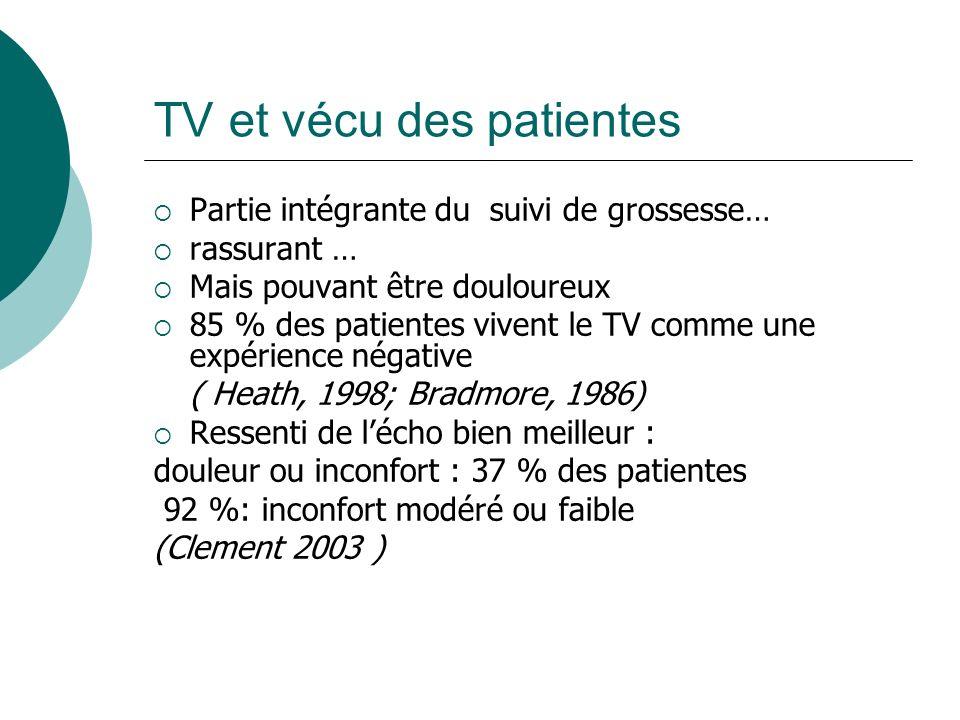 TV et vécu des patientes Partie intégrante du suivi de grossesse… rassurant … Mais pouvant être douloureux 85 % des patientes vivent le TV comme une e
