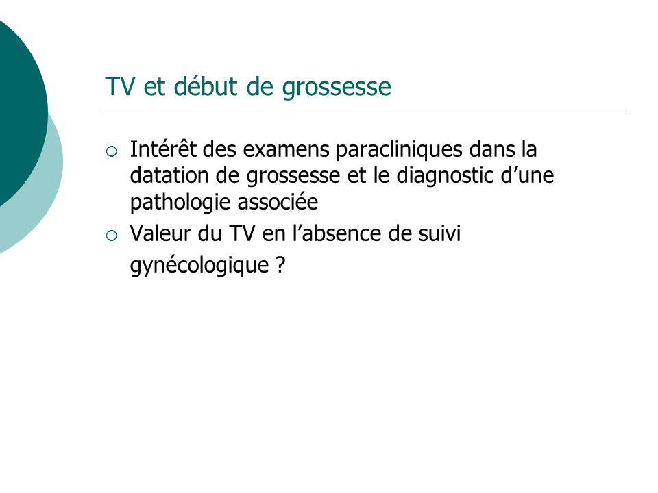 TV et début de grossesse Intérêt des examens paracliniques dans la datation de grossesse et le diagnostic dune pathologie associée Valeur du TV en labsence de suivi gynécologique ?