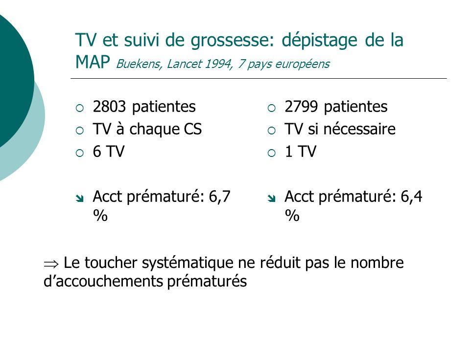 TV et suivi de grossesse: dépistage de la MAP Buekens, Lancet 1994, 7 pays européens 2803 patientes TV à chaque CS 6 TV Acct prématuré: 6,7 % 2799 patientes TV si nécessaire 1 TV Acct prématuré: 6,4 % Le toucher systématique ne réduit pas le nombre daccouchements prématurés