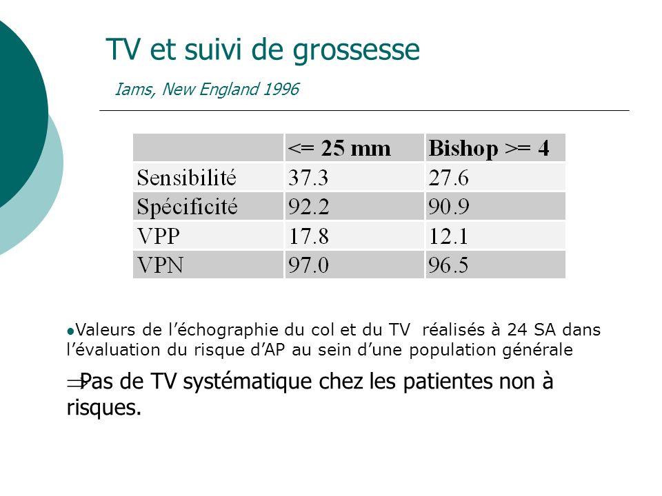 TV et suivi de grossesse Iams, New England 1996 Valeurs de léchographie du col et du TV réalisés à 24 SA dans lévaluation du risque dAP au sein dune population générale Pas de TV systématique chez les patientes non à risques.