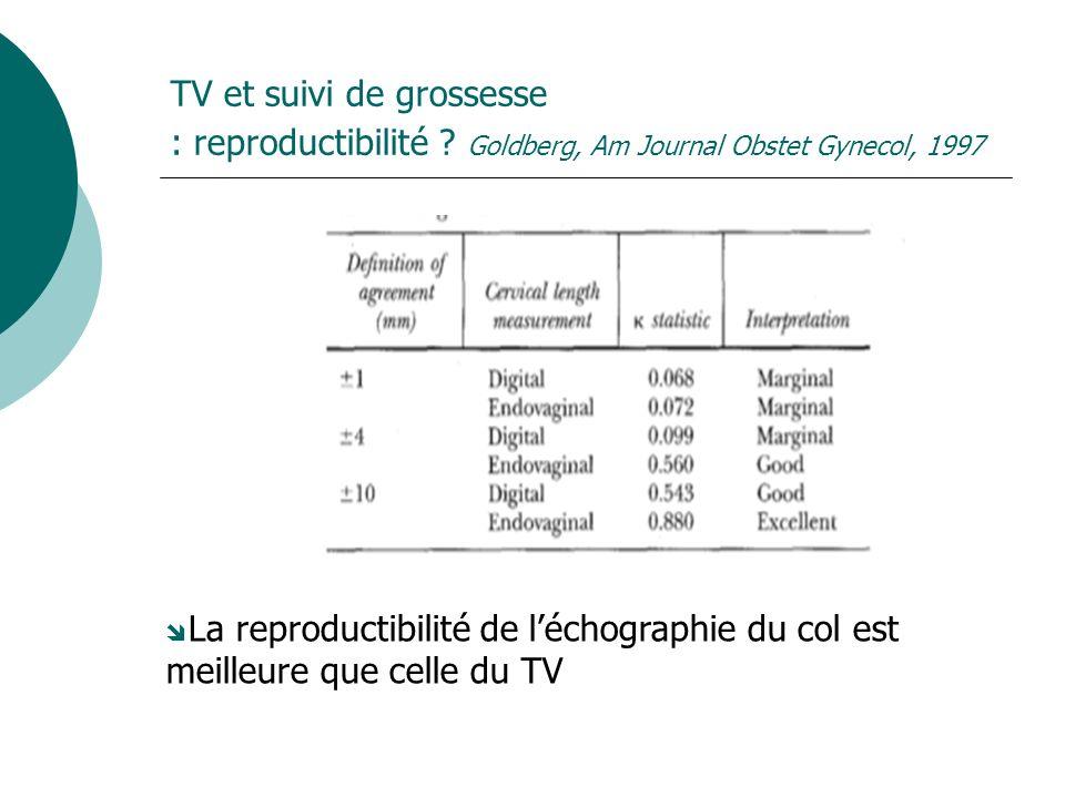 TV et suivi de grossesse : reproductibilité ? Goldberg, Am Journal Obstet Gynecol, 1997 La reproductibilité de léchographie du col est meilleure que c