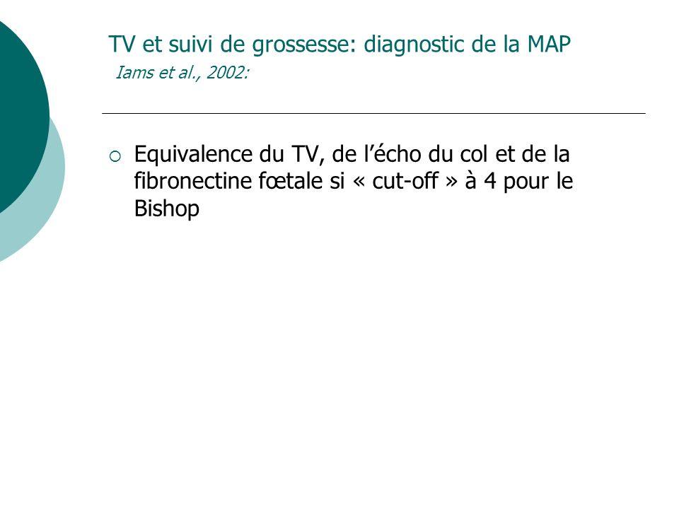 TV et suivi de grossesse: diagnostic de la MAP Iams et al., 2002: Equivalence du TV, de lécho du col et de la fibronectine fœtale si « cut-off » à 4 pour le Bishop