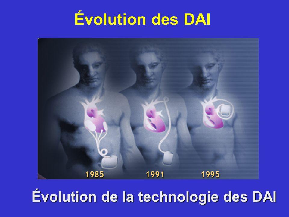 Évolution des DAI Évolution de la technologie des DAI
