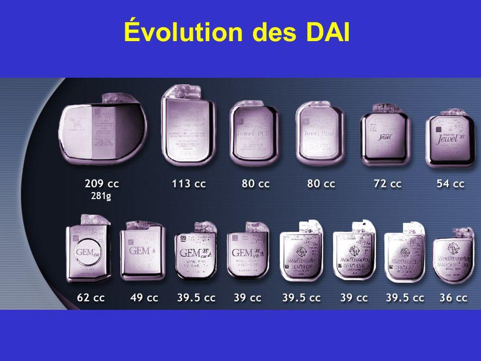 Évolution des DAI 281g