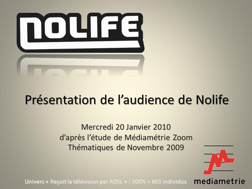 Présentation de laudience de Nolife Mercredi 20 Janvier 2010 daprès létude de Médiamétrie Zoom Thématiques de Novembre 2009 Univers « Reçoit la télévision par ADSL » : 100% = 603 individus