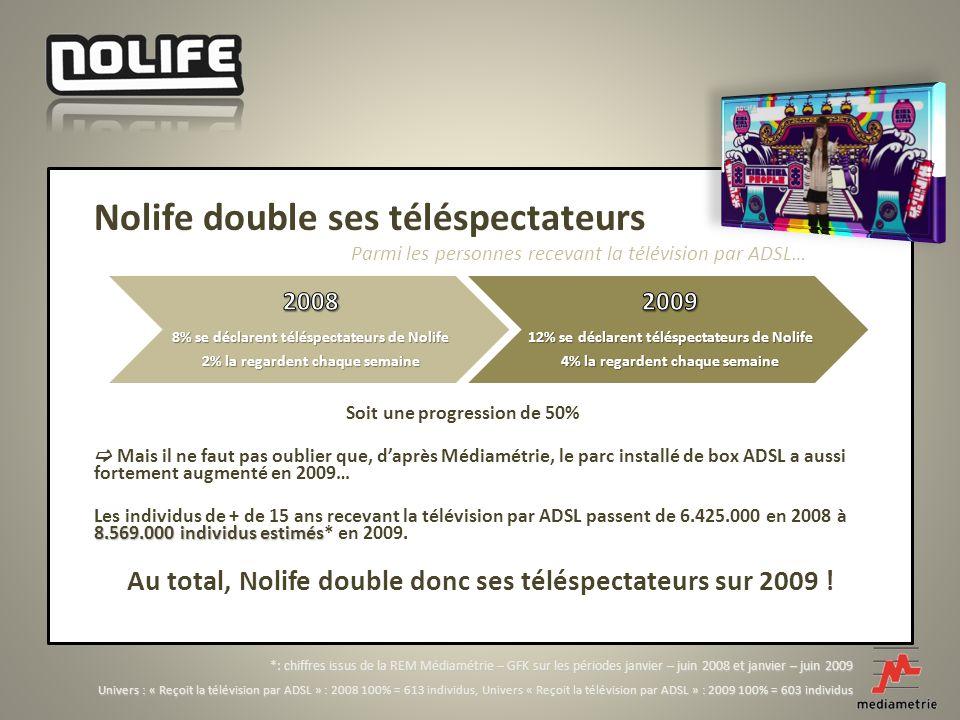 Nolife double ses téléspectateurs Soit une progression de 50% Mais il ne faut pas oublier que, daprès Médiamétrie, le parc installé de box ADSL a auss