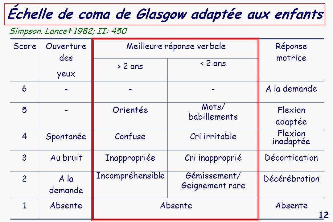 12 Échelle de coma de Glasgow adaptée aux enfants Score Ouverture des yeux Meilleure réponse verbale Réponse motrice > 2 ans < 2 ans 6---A la demande