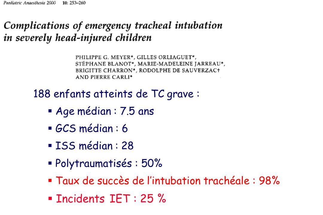 16 188 enfants atteints de TC grave : Age médian : 7.5 ans GCS médian : 6 ISS médian : 28 Polytraumatisés : 50% Taux de succès de lintubation trachéal
