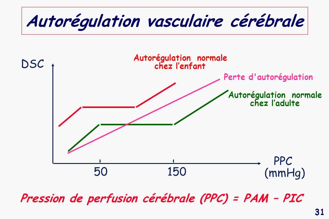 31 Autorégulation vasculaire cérébrale DSC PPC (mmHg) 50150 Autorégulation normale chez ladulte Perte d'autorégulation Pression de perfusion cérébrale