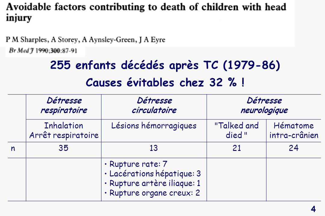 45 10 enfants en HTIC réfractaire =>NaCl 3% : QSP PIC <20 mmHg Use of hypertonic saline in the treatment of severe refractory posttraumatic intracranial hypertension in pediatric traumatic brain injury Khanna S et al.