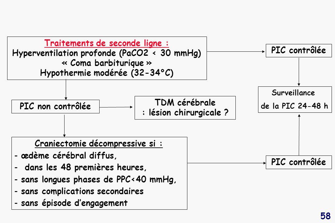 58 Traitements de seconde ligne : Hyperventilation profonde (PaCO2 < 30 mmHg) « Coma barbiturique » Hypothermie modérée (32-34°C) PIC contrôlée PIC no