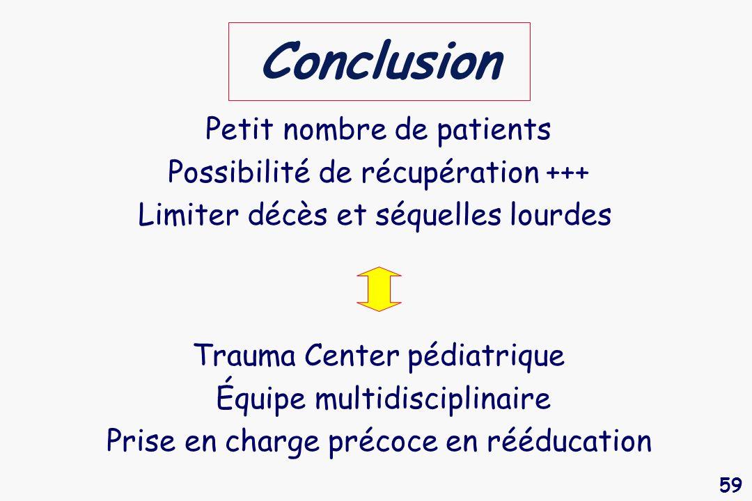 59 Conclusion Petit nombre de patients Possibilité de récupération +++ Limiter décès et séquelles lourdes Trauma Center pédiatrique Équipe multidiscip