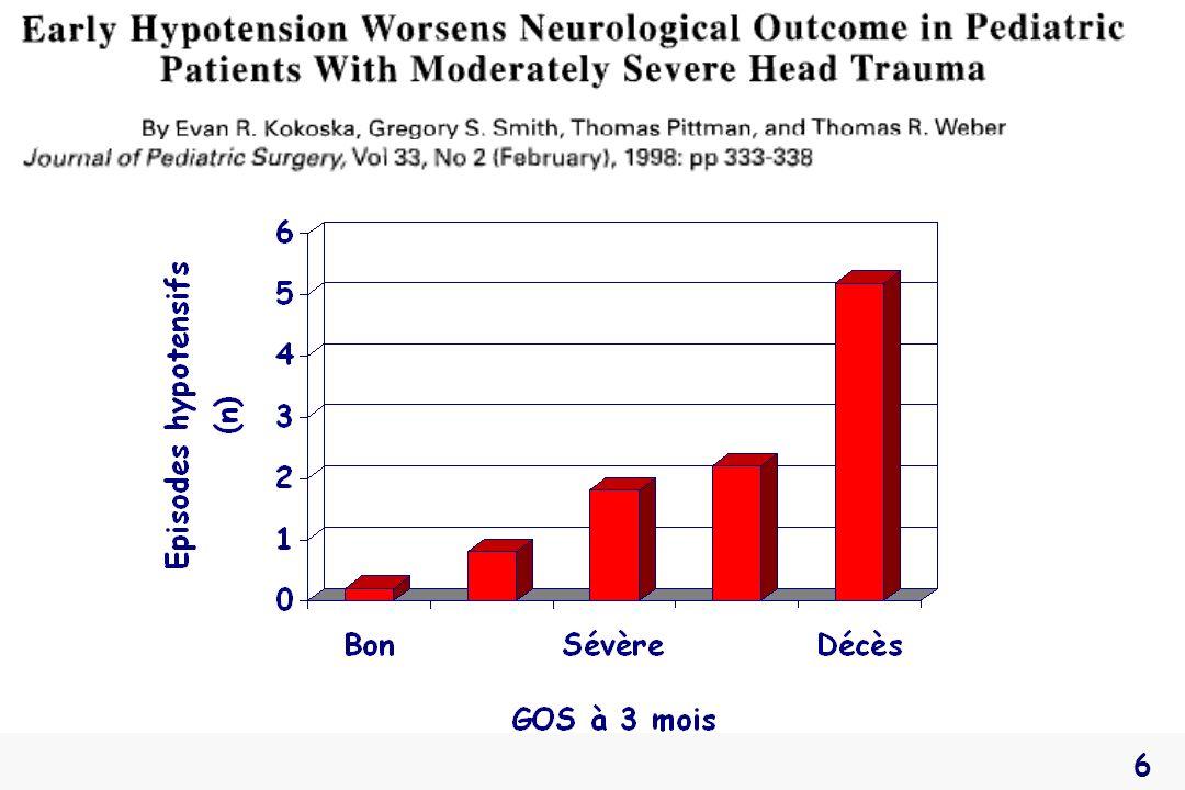 37 Pression de Perfusion Cérébrale = PPC PPC = PAM – PIC Globalement PPC > 40 mmHg : – Nourrisson PPC > 40 mmHg – Enfants PPC > 60 mmHg Pediatr Crit Care Med 2003, 4: S9-S11 Préhospitalier: PAS > 70 +[2x(âge en ans)] mmHg