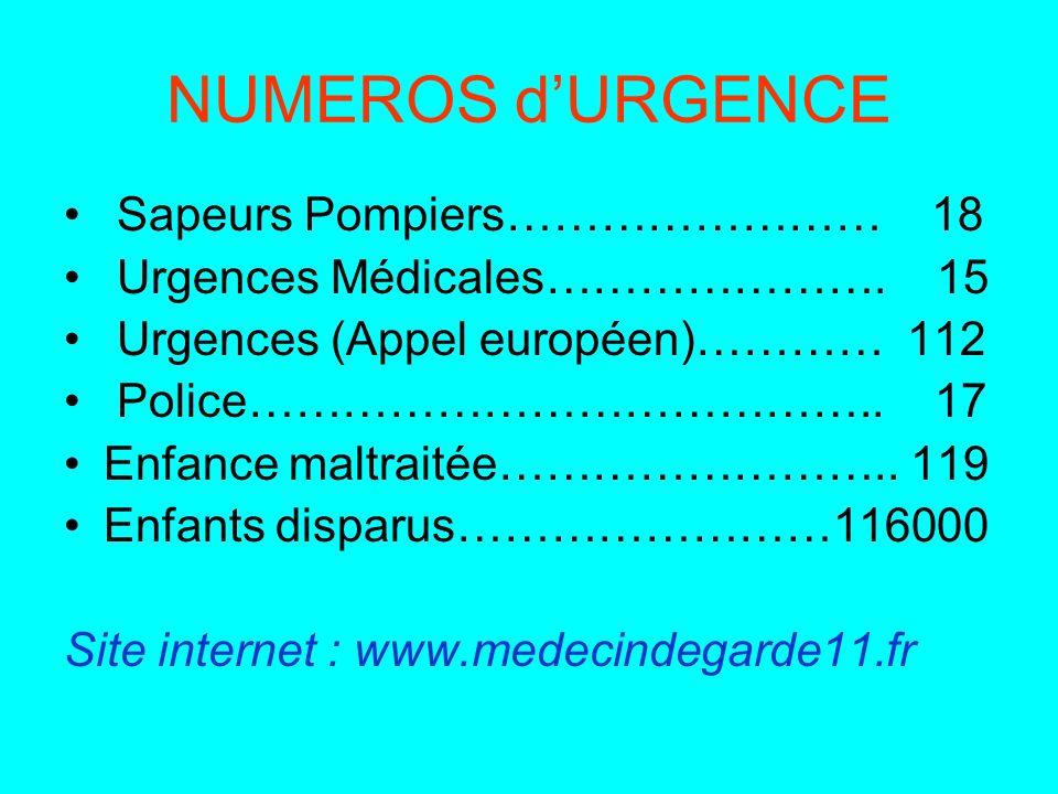 NUMEROS dURGENCE Sapeurs Pompiers…………………… 18 Urgences Médicales………………….