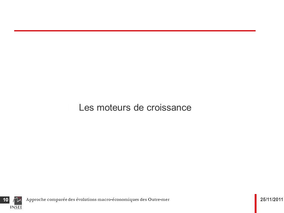 25/11/2011Approche comparée des évolutions macro-économiques des Outre-mer 10 Les moteurs de croissance