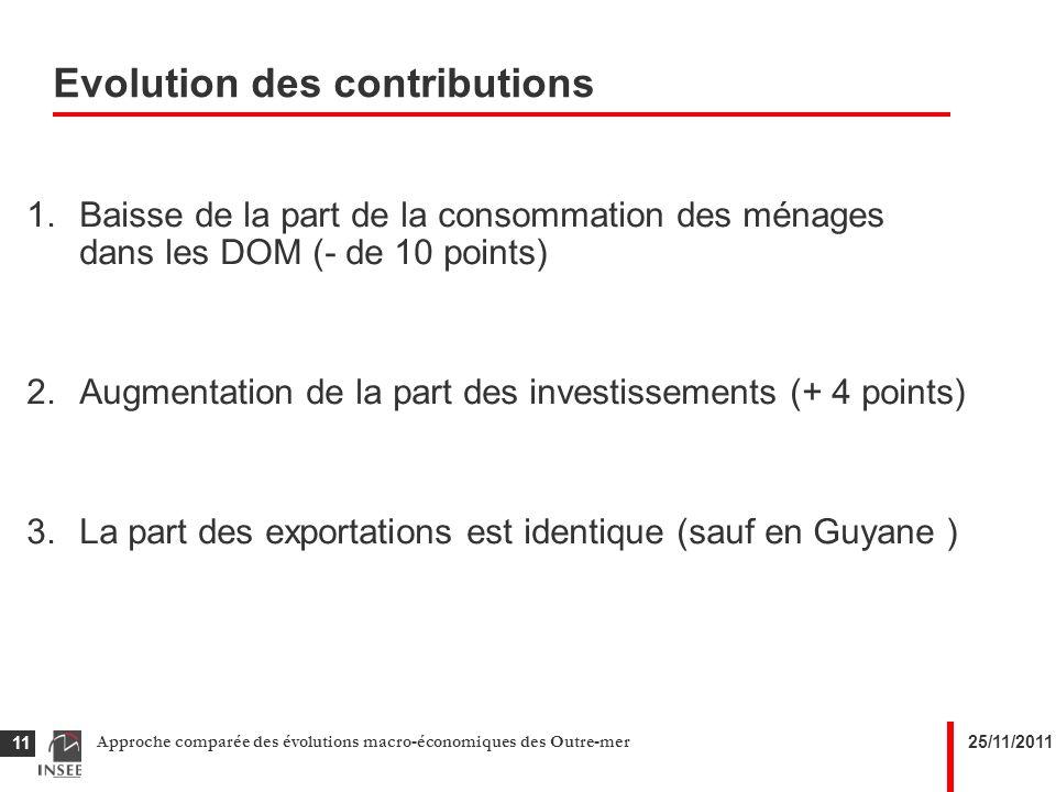 25/11/2011Approche comparée des évolutions macro-économiques des Outre-mer 11 Evolution des contributions 1.Baisse de la part de la consommation des ménages dans les DOM (- de 10 points) 2.Augmentation de la part des investissements (+ 4 points) 3.La part des exportations est identique (sauf en Guyane )