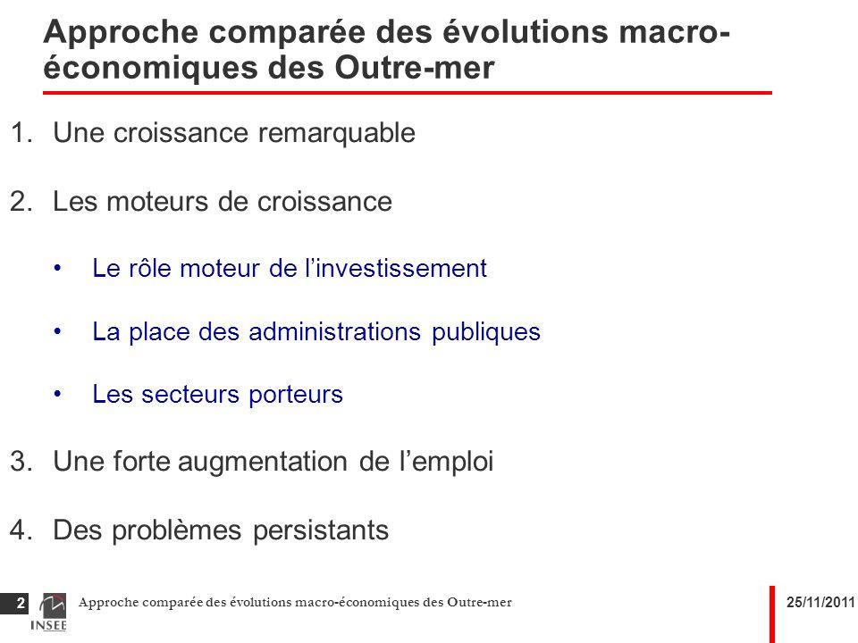 25/11/2011Approche comparée des évolutions macro-économiques des Outre-mer 3 Une croissance remarquable