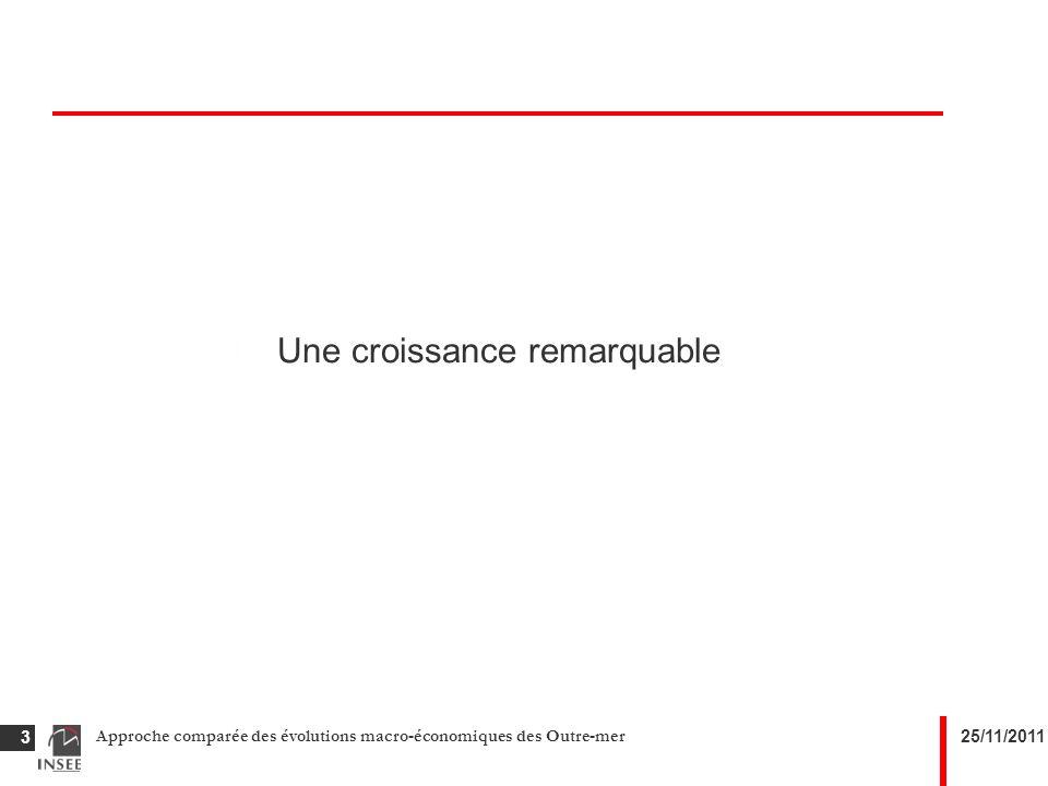 25/11/2011Approche comparée des évolutions macro-économiques des Outre-mer 14 Qui investit?