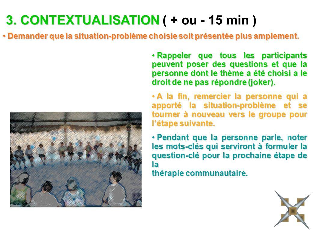 3. CONTEXTUALISATION ( + ou - 15 min ) D Demander que la situation-problème choisie soit présentée plus amplement. Rappeler que tous les participants