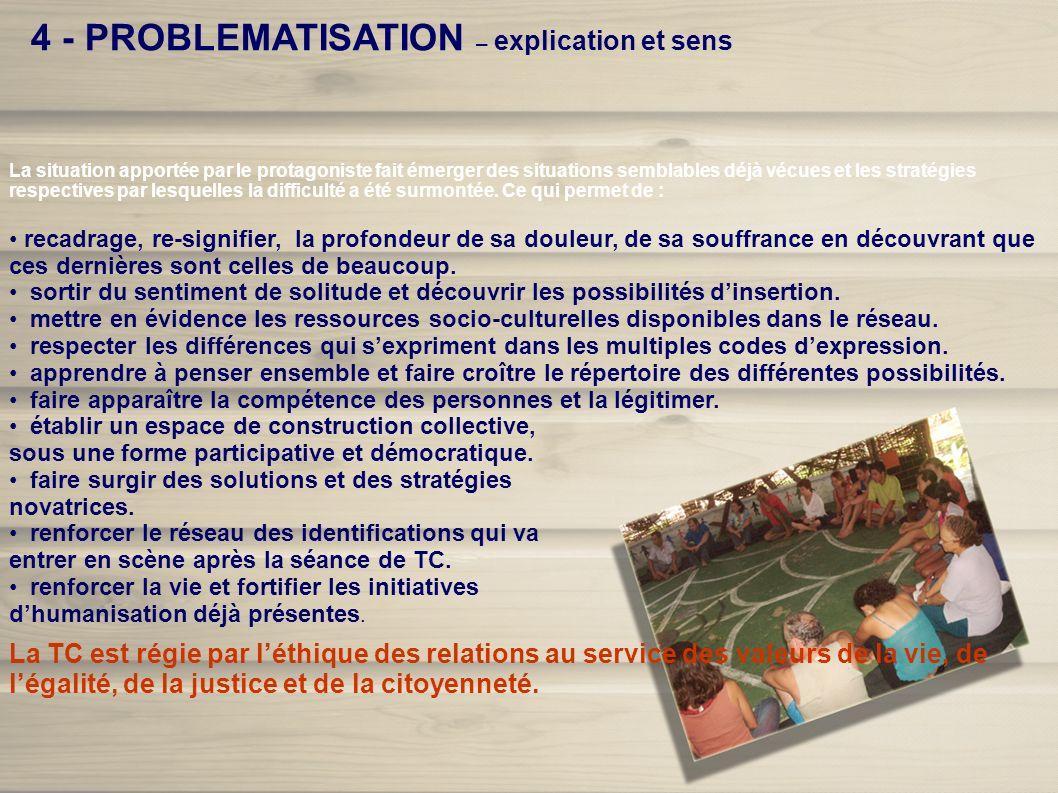 4 - PROBLEMATISATION – explication et sens La situation apportée par le protagoniste fait émerger des situations semblables déjà vécues et les stratégies respectives par lesquelles la difficulté a été surmontée.