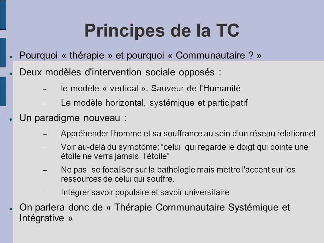 Principes de la TC Pourquoi « thérapie » et pourquoi « Communautaire .
