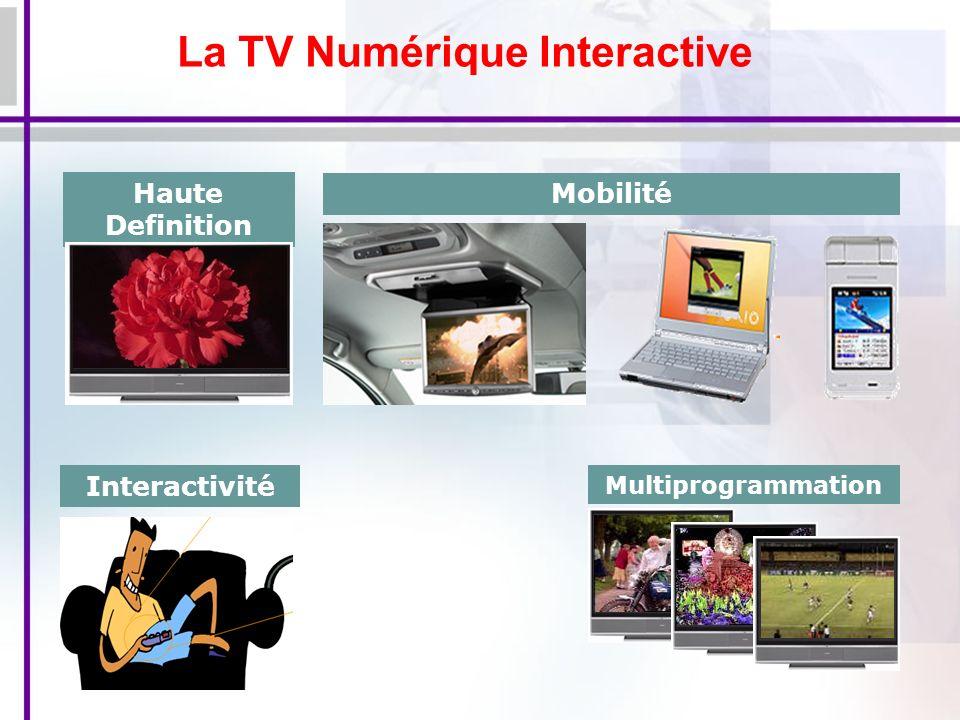 11 La TV Numérique Interactive Stop / Replay Informations Numérique Programmes Interactives Laccess Internet Multiprogrammation