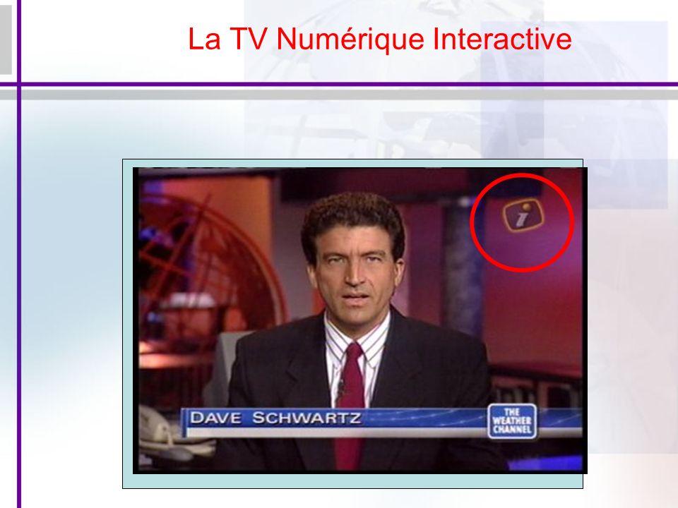 La TV Numérique Interactive
