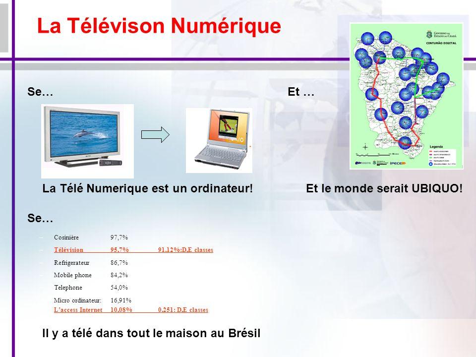 La Télévison Numérique Se…Et … Se… La Télé Numerique est un ordinateur!Et le monde serait UBIQUO.