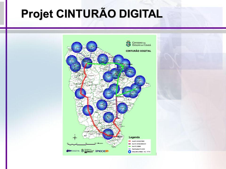 Projet CINTURÃO DIGITAL