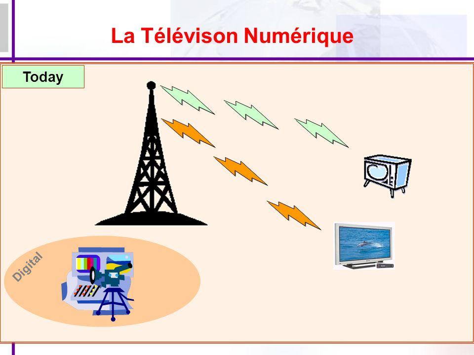 (Passive) (Active) La Télévison Numérique