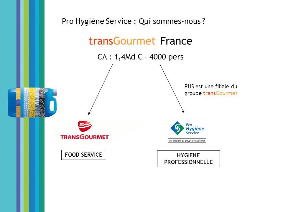 FOOD SERVICE HYGIENE PROFESSIONNELLE Pro Hygiène Service : Qui sommes-nous ? PHS est une filiale du groupe transGourmet transGourmet France CA : 1,4Md